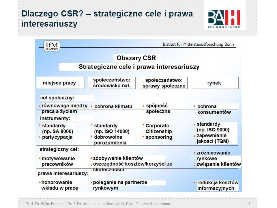 Prof. Dr. Björn Hekman, Prof. Dr. Joachim von Kiedrowski, Prof. Dr. Uwe Schaumann7 Dlaczego CSR? – strategiczne cele i prawa interesariuszy