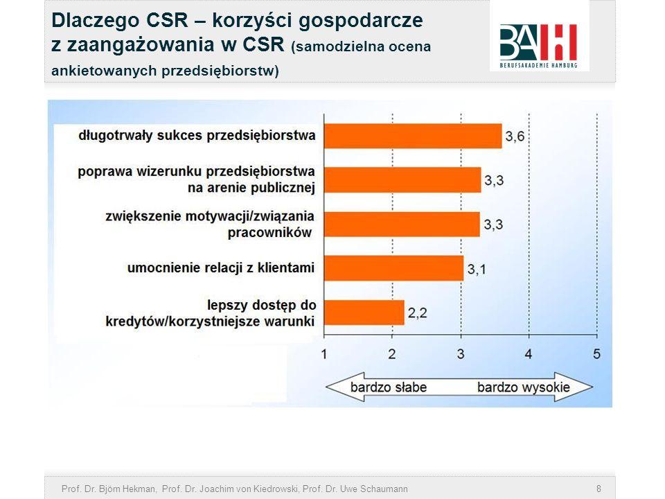 Prof. Dr. Björn Hekman, Prof. Dr. Joachim von Kiedrowski, Prof. Dr. Uwe Schaumann8 Dlaczego CSR – korzyści gospodarcze z zaangażowania w CSR (samodzie