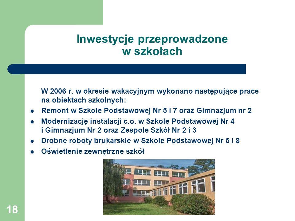 18 Inwestycje przeprowadzone w szkołach W 2006 r. w okresie wakacyjnym wykonano następujące prace na obiektach szkolnych: Remont w Szkole Podstawowej