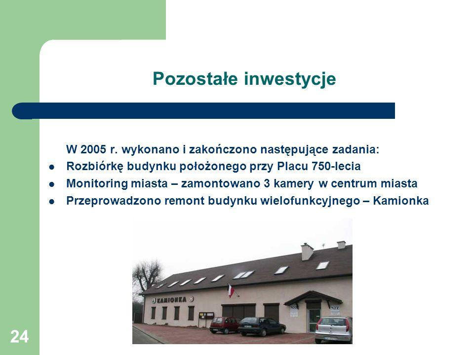 24 Pozostałe inwestycje W 2005 r. wykonano i zakończono następujące zadania: Rozbiórkę budynku położonego przy Placu 750-lecia Monitoring miasta – zam
