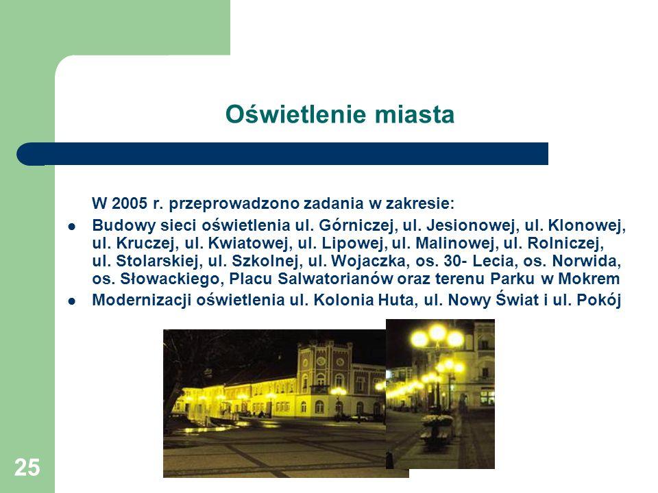 25 Oświetlenie miasta W 2005 r. przeprowadzono zadania w zakresie: Budowy sieci oświetlenia ul. Górniczej, ul. Jesionowej, ul. Klonowej, ul. Kruczej,