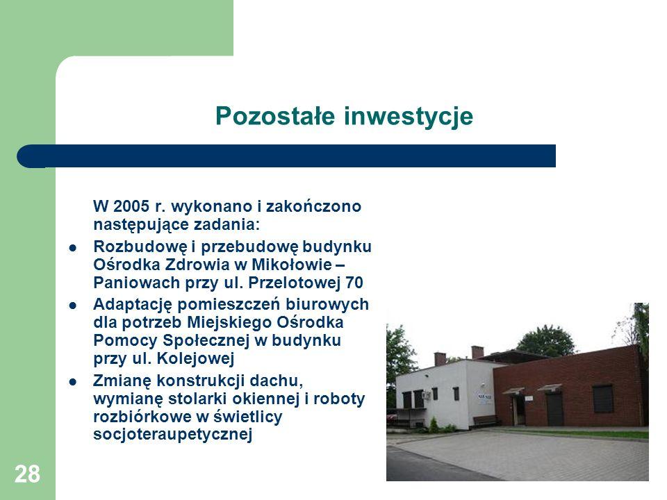 28 Pozostałe inwestycje W 2005 r. wykonano i zakończono następujące zadania: Rozbudowę i przebudowę budynku Ośrodka Zdrowia w Mikołowie – Paniowach pr