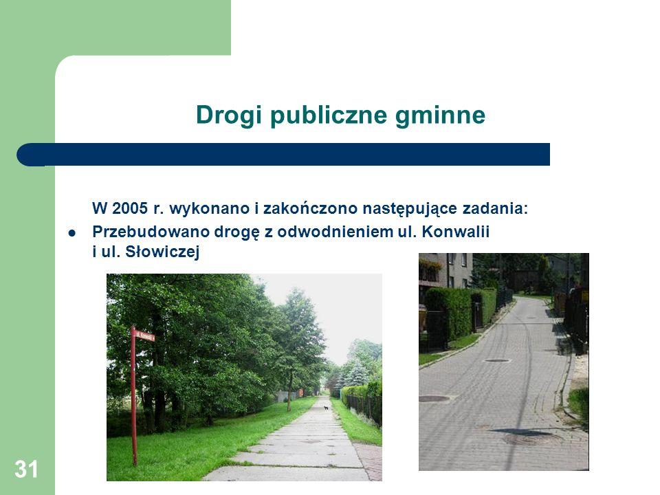 31 Drogi publiczne gminne W 2005 r. wykonano i zakończono następujące zadania: Przebudowano drogę z odwodnieniem ul. Konwalii i ul. Słowiczej