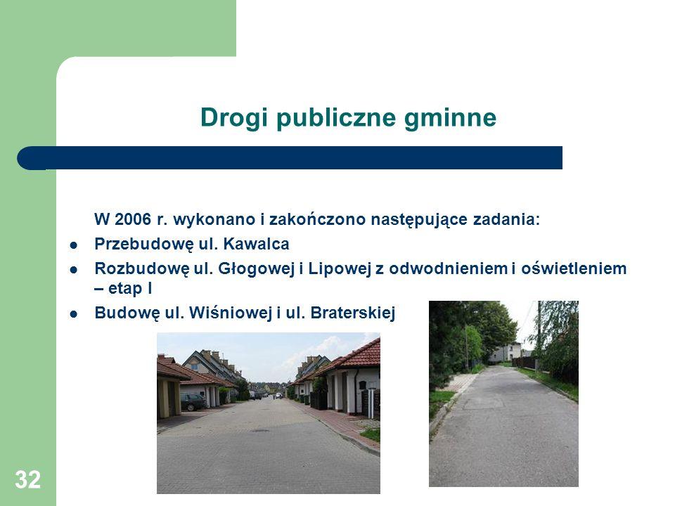 32 Drogi publiczne gminne W 2006 r. wykonano i zakończono następujące zadania: Przebudowę ul. Kawalca Rozbudowę ul. Głogowej i Lipowej z odwodnieniem