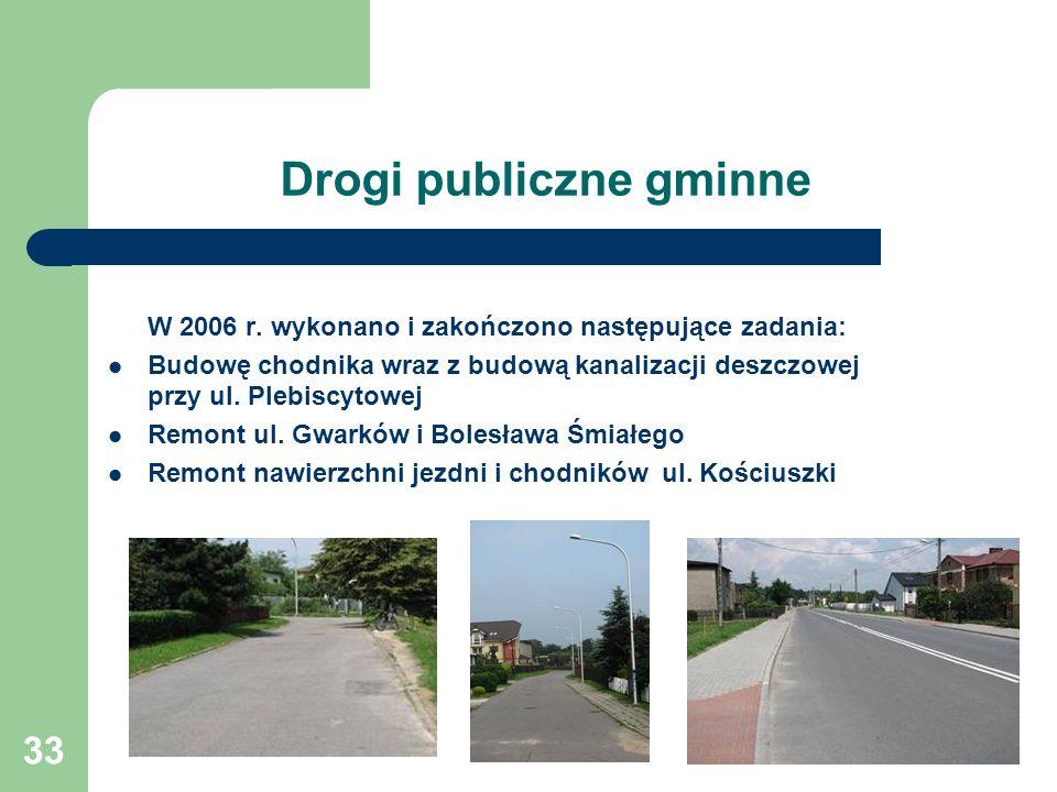 33 Drogi publiczne gminne W 2006 r. wykonano i zakończono następujące zadania: Budowę chodnika wraz z budową kanalizacji deszczowej przy ul. Plebiscyt