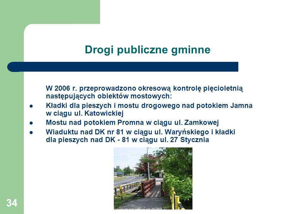 34 Drogi publiczne gminne W 2006 r. przeprowadzono okresową kontrolę pięcioletnią następujących obiektów mostowych: Kładki dla pieszych i mostu drogow