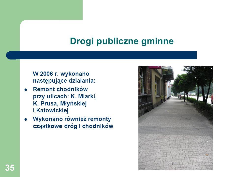 35 Drogi publiczne gminne W 2006 r. wykonano następujące działania: Remont chodników przy ulicach: K. Miarki, K. Prusa, Młyńskiej i Katowickiej Wykona