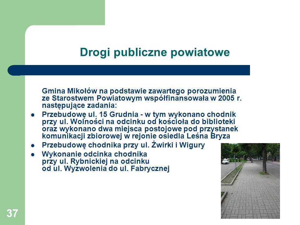 37 Drogi publiczne powiatowe Gmina Mikołów na podstawie zawartego porozumienia ze Starostwem Powiatowym współfinansowała w 2005 r. następujące zadania