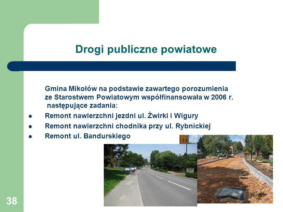 38 Drogi publiczne powiatowe Gmina Mikołów na podstawie zawartego porozumienia ze Starostwem Powiatowym współfinansowała w 2006 r. następujące zadania