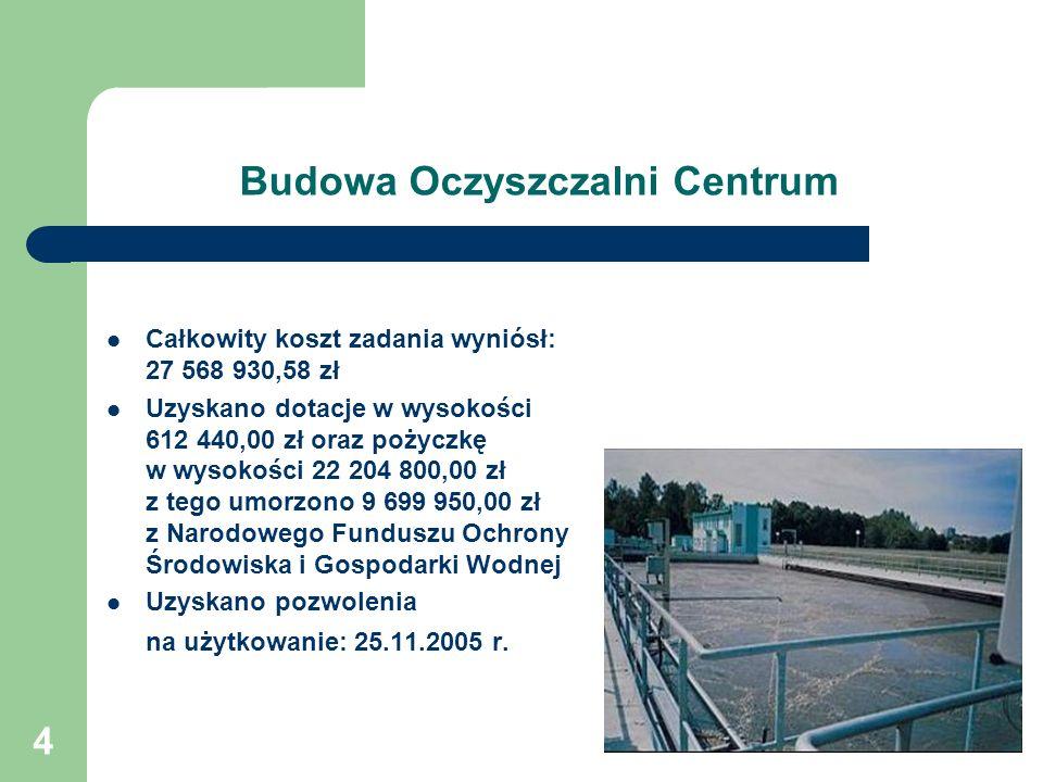4 Budowa Oczyszczalni Centrum Całkowity koszt zadania wyniósł: 27 568 930,58 zł Uzyskano dotacje w wysokości 612 440,00 zł oraz pożyczkę w wysokości 2