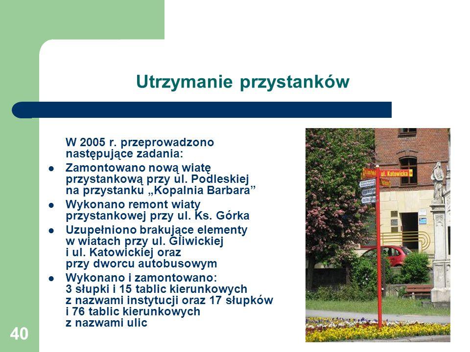40 Utrzymanie przystanków W 2005 r. przeprowadzono następujące zadania: Zamontowano nową wiatę przystankową przy ul. Podleskiej na przystanku Kopalnia