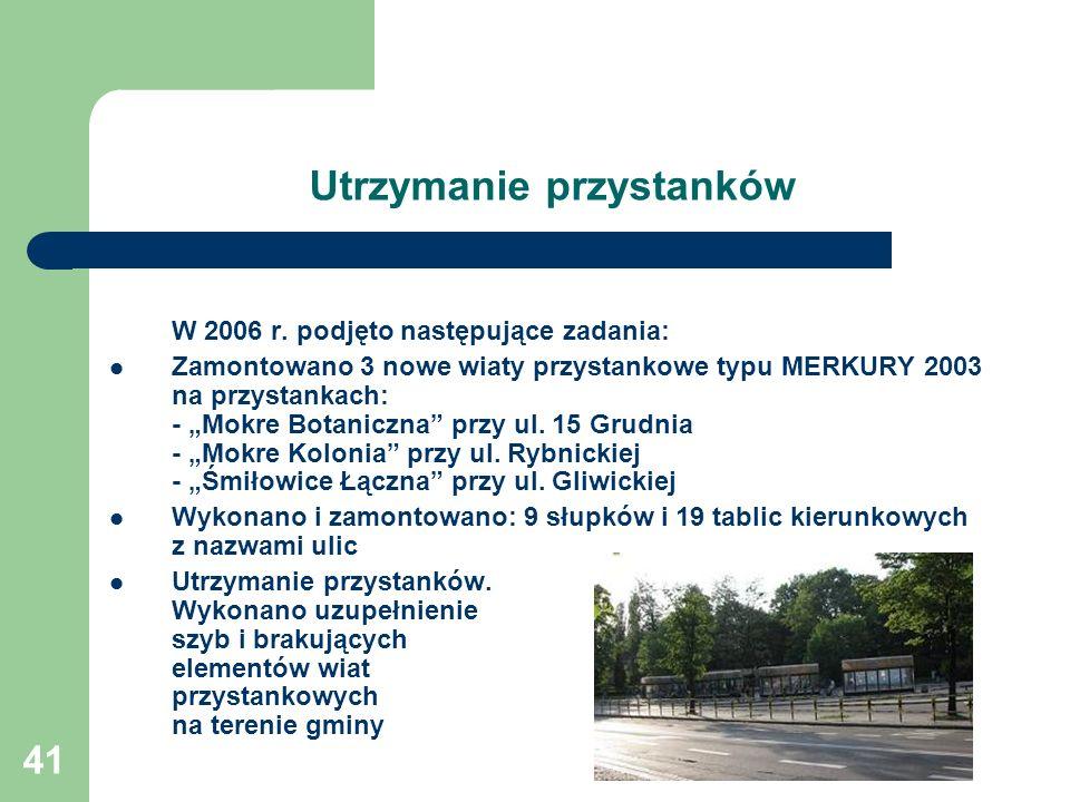 41 Utrzymanie przystanków W 2006 r. podjęto następujące zadania: Zamontowano 3 nowe wiaty przystankowe typu MERKURY 2003 na przystankach: - Mokre Bota