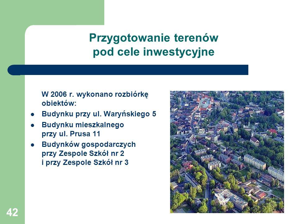 42 Przygotowanie terenów pod cele inwestycyjne W 2006 r. wykonano rozbiórkę obiektów: Budynku przy ul. Waryńskiego 5 Budynku mieszkalnego przy ul. Pru