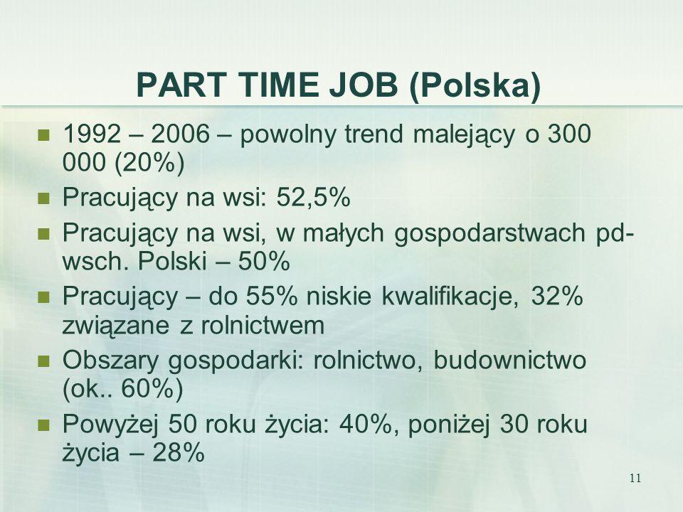 11 PART TIME JOB (Polska) 1992 – 2006 – powolny trend malejący o 300 000 (20%) Pracujący na wsi: 52,5% Pracujący na wsi, w małych gospodarstwach pd- w