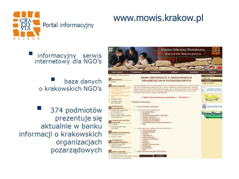374 podmiotów prezentuje się aktualnie w banku informacji o krakowskich organizacjach pozarządowych informacyjny serwis internetowy dla NGOs www.mowis.krakow.pl baza danych o krakowskich NGOs Portal informacyjny