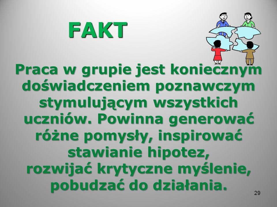 FAKT Praca w grupie jest koniecznym doświadczeniem poznawczym stymulującym wszystkich uczniów. Powinna generować różne pomysły, inspirować stawianie h