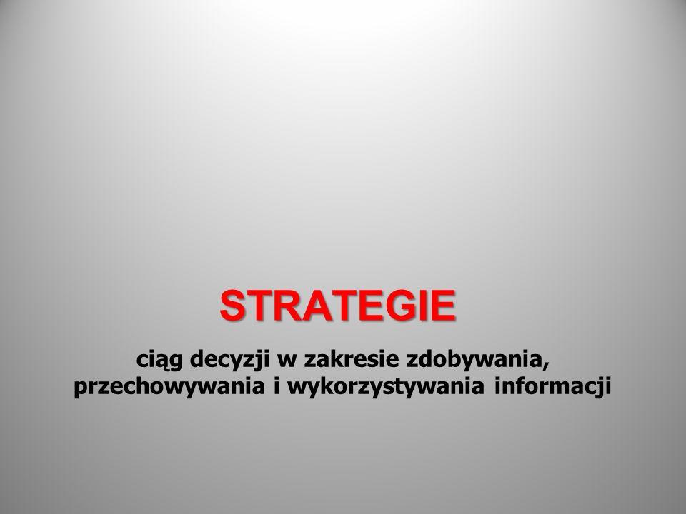 Strategia asocjacyjna nakazuje różne sposoby organizacji przyswajania przez uczniów gotowej wiedzy.
