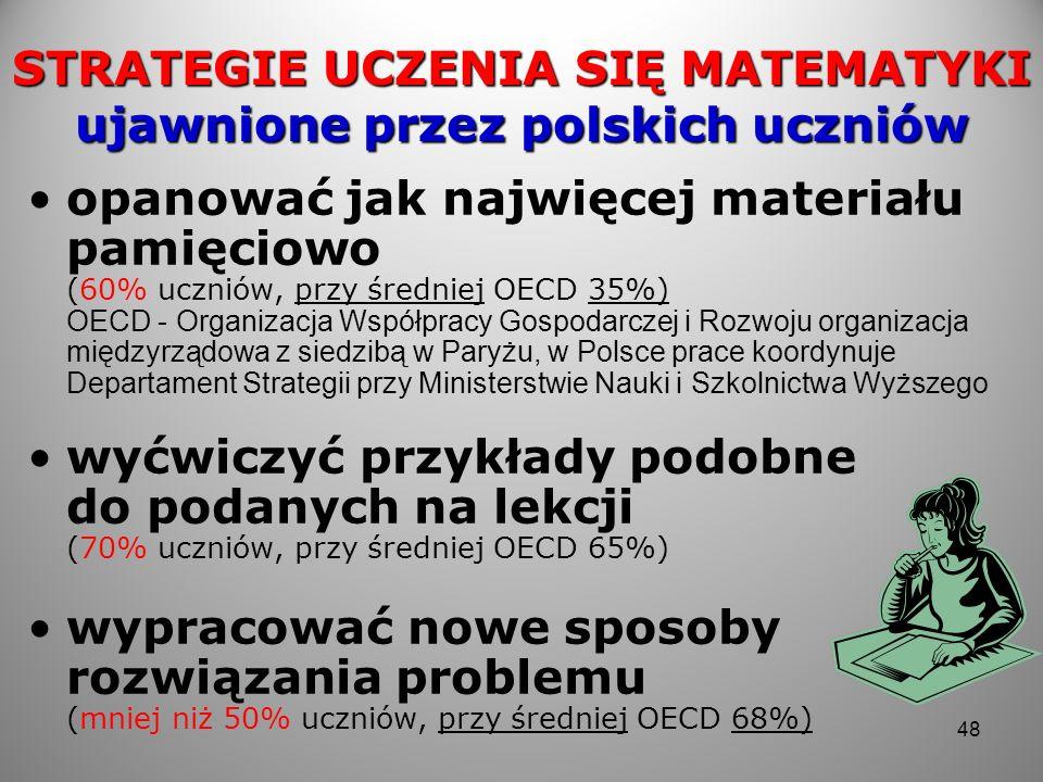 STRATEGIE UCZENIA SIĘ MATEMATYKI ujawnione przez polskich uczniów opanować jak najwięcej materiału pamięciowo (60% uczniów, przy średniej OECD 35%) OE