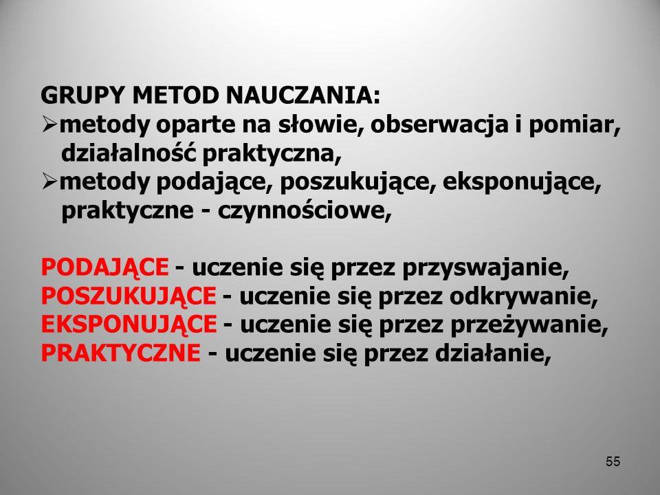 GRUPY METOD NAUCZANIA: metody oparte na słowie, obserwacja i pomiar, działalność praktyczna, metody podające, poszukujące, eksponujące, praktyczne - c