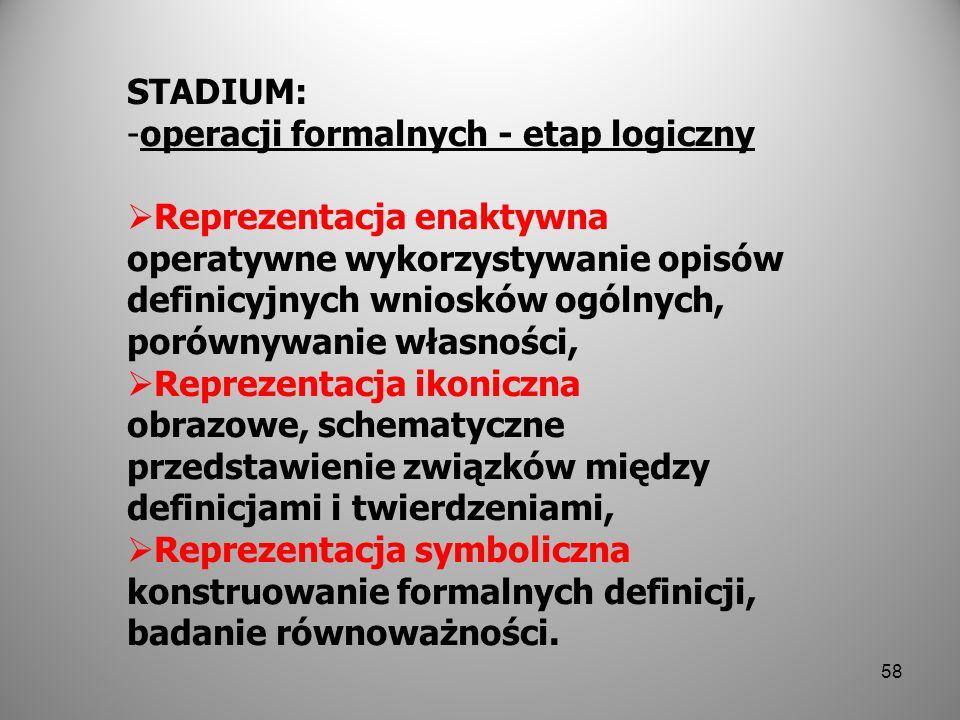 STADIUM: -operacji formalnych - etap logiczny Reprezentacja enaktywna operatywne wykorzystywanie opisów definicyjnych wniosków ogólnych, porównywanie