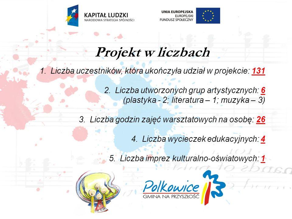 Projekt w liczbach 1.Liczba uczestników, która ukończyła udział w projekcie: 131 2.Liczba utworzonych grup artystycznych: 6 (plastyka - 2; literatura