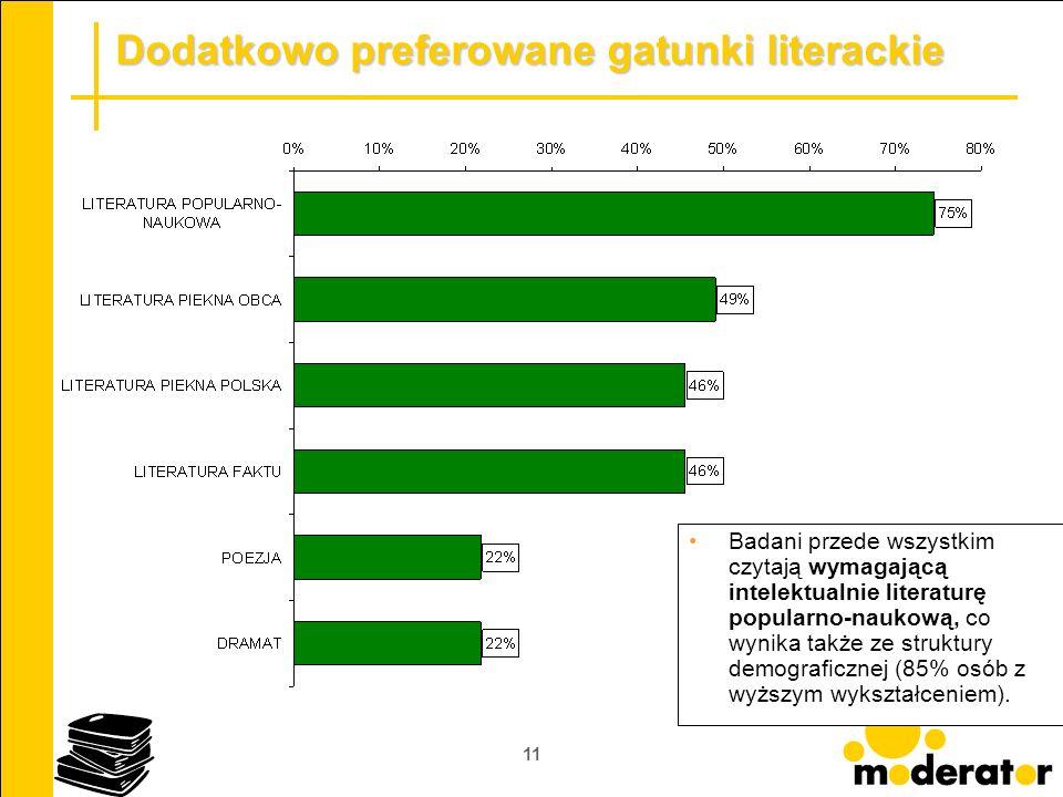 11 Badani przede wszystkim czytają wymagającą intelektualnie literaturę popularno-naukową, co wynika także ze struktury demograficznej (85% osób z wyż