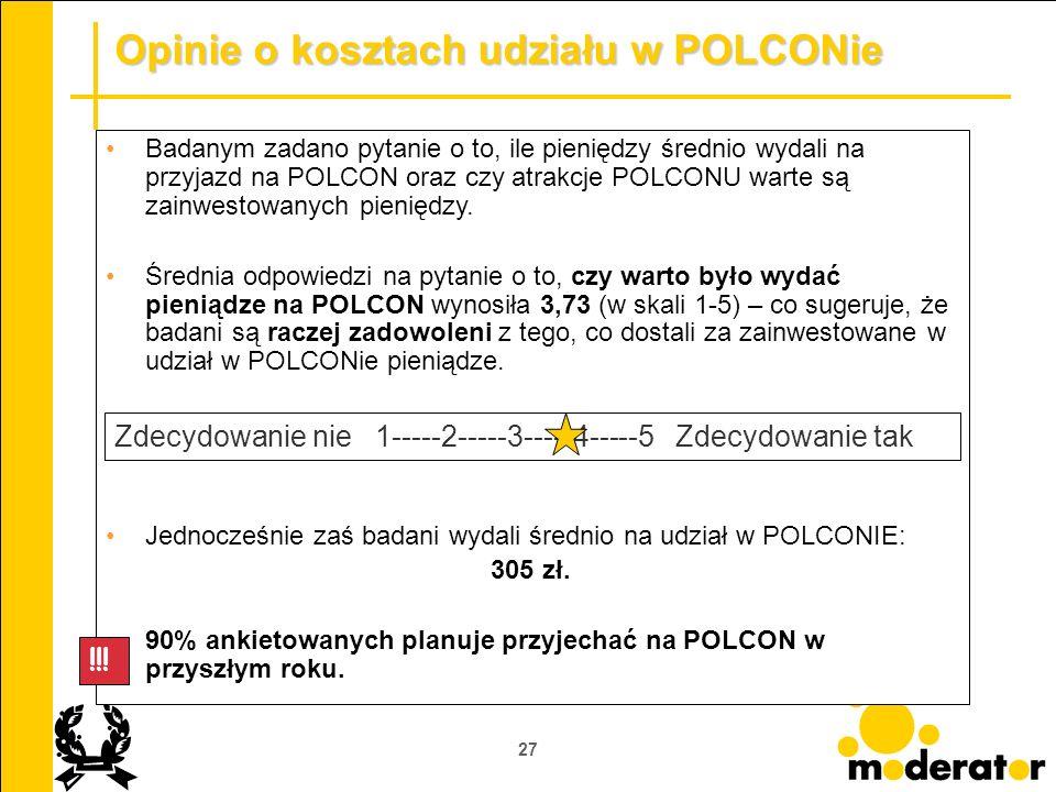 27 Opinie o kosztach udziału w POLCONie Badanym zadano pytanie o to, ile pieniędzy średnio wydali na przyjazd na POLCON oraz czy atrakcje POLCONU wart
