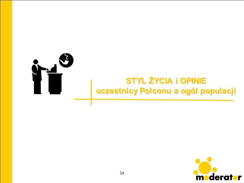 34 STYL ŻYCIA i OPINIE uczestnicy Polconu a ogół populacji