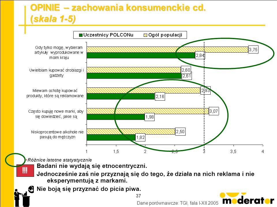 37 OPINIE – zachowania konsumenckie cd. (skala 1-5) Badani nie wydają się etnocentryczni. Jednocześnie zaś nie przyznają się do tego, że działa na nic