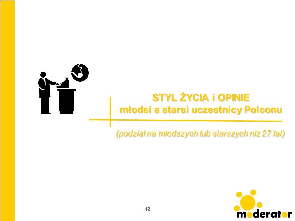 42 STYL ŻYCIA i OPINIE młodsi a starsi uczestnicy Polconu (podział na młodszych lub starszych niż 27 lat)