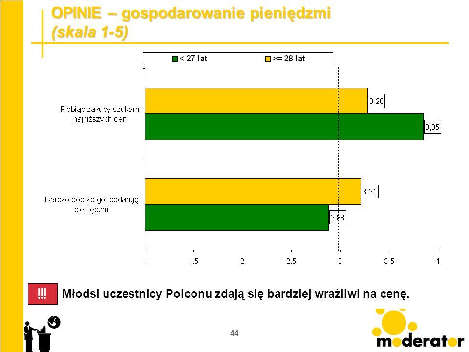 44 OPINIE – gospodarowanie pieniędzmi (skala 1-5) Młodsi uczestnicy Polconu zdają się bardziej wrażliwi na cenę. !!!