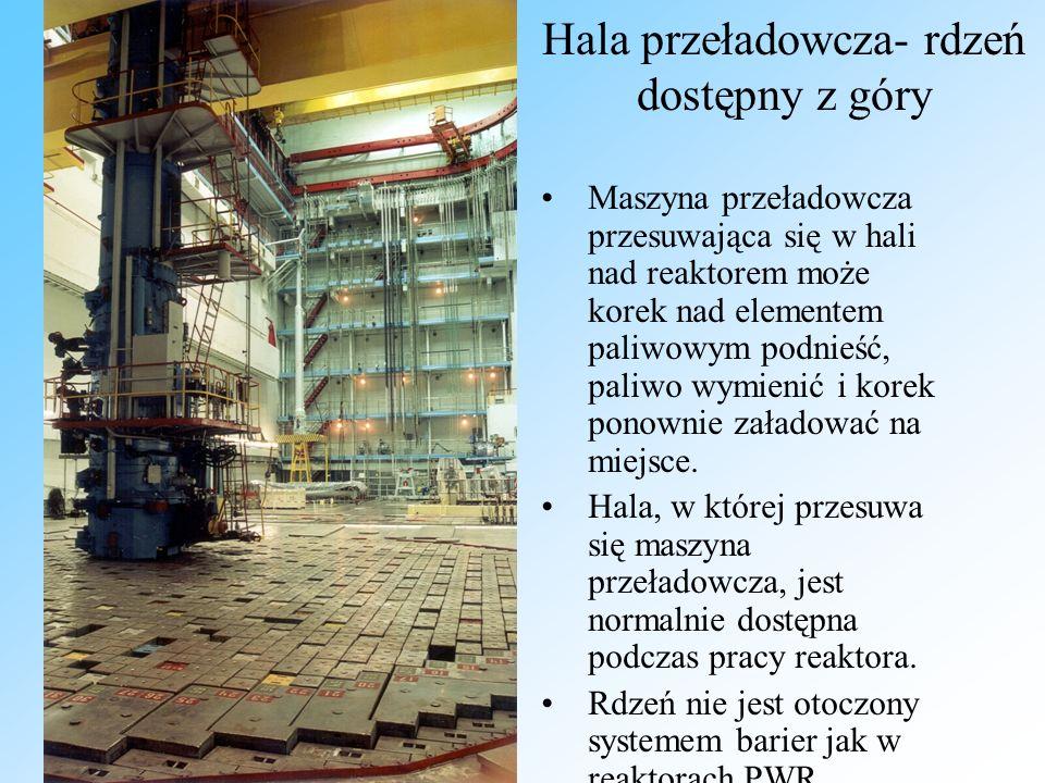 Hala przeładowcza- rdzeń dostępny z góry Maszyna przeładowcza przesuwająca się w hali nad reaktorem może korek nad elementem paliwowym podnieść, paliwo wymienić i korek ponownie załadować na miejsce.