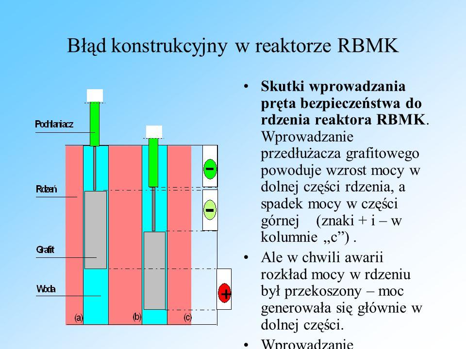 Błąd konstrukcyjny w reaktorze RBMK Skutki wprowadzania pręta bezpieczeństwa do rdzenia reaktora RBMK. Wprowadzanie przedłużacza grafitowego powoduje