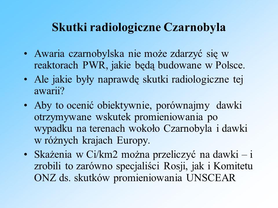 Skutki radiologiczne Czarnobyla Awaria czarnobylska nie może zdarzyć się w reaktorach PWR, jakie będą budowane w Polsce. Ale jakie były naprawdę skutk