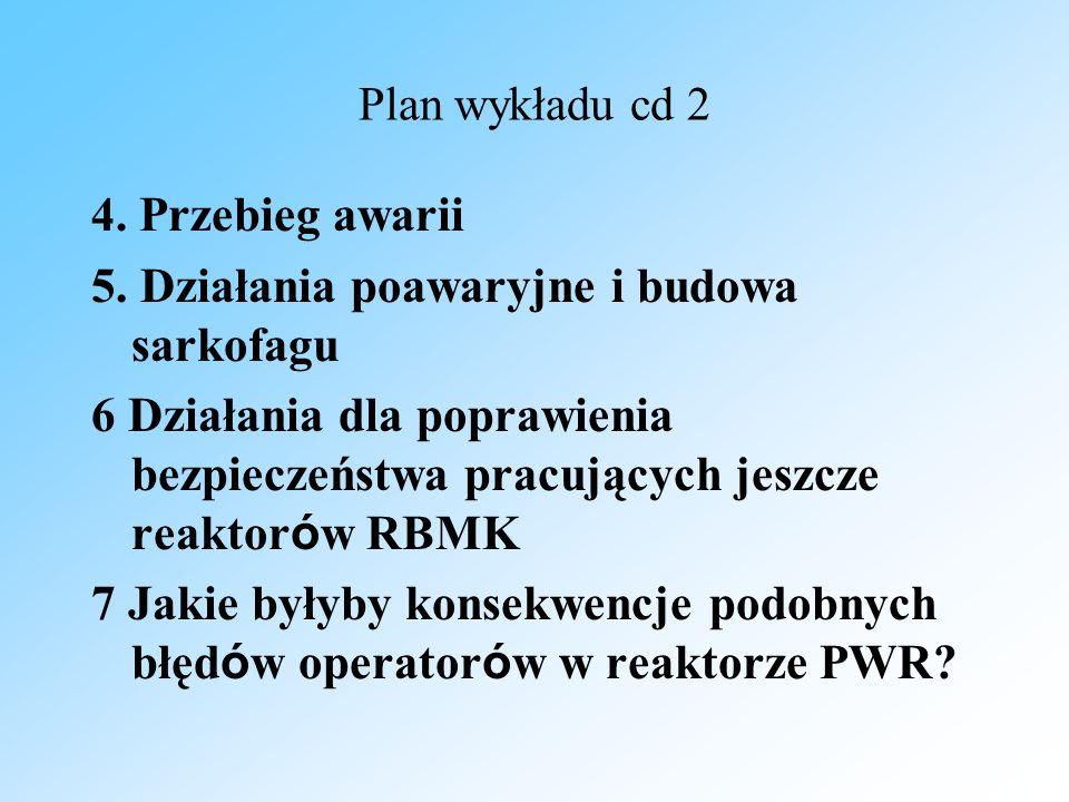 Plan wykładu cd 2 4. Przebieg awarii 5. Działania poawaryjne i budowa sarkofagu 6 Działania dla poprawienia bezpieczeństwa pracujących jeszcze reaktor