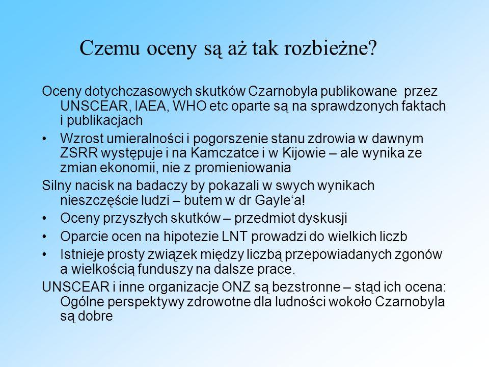 Czemu oceny są aż tak rozbieżne? Oceny dotychczasowych skutków Czarnobyla publikowane przez UNSCEAR, IAEA, WHO etc oparte są na sprawdzonych faktach i