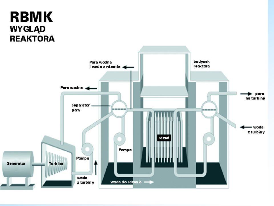 Przebieg awarii Cel eksperymentu: Pokazać, że w razie wyłączenia reaktora energia kinetyczna obracającego się wirnika turbiny wystarczy do zasilania pomp chłodzenia reaktora.