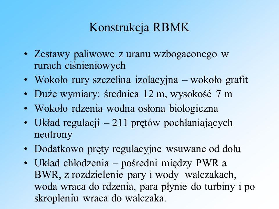 Konstrukcja RBMK Zestawy paliwowe z uranu wzbogaconego w rurach ciśnieniowych Wokoło rury szczelina izolacyjna – wokoło grafit Duże wymiary: średnica
