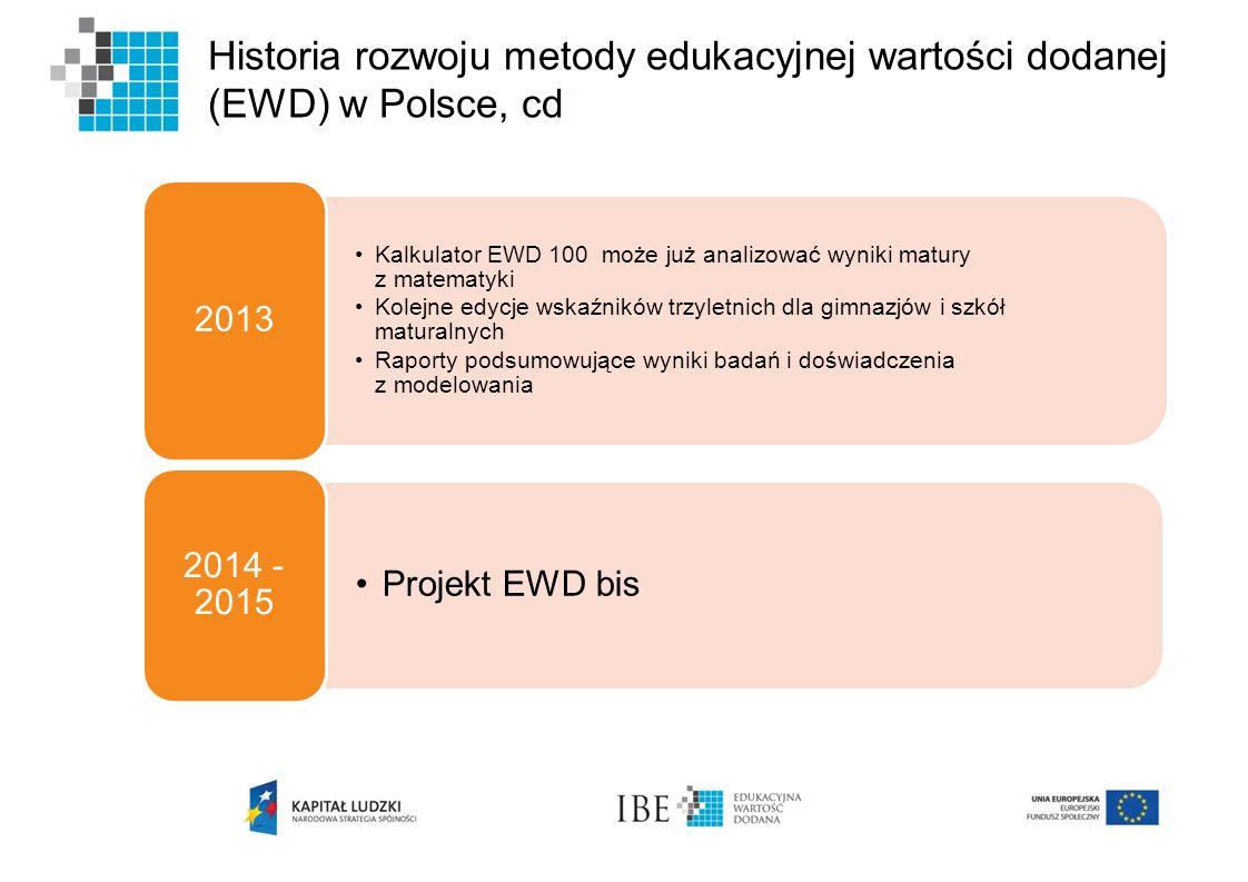 Historia rozwoju metody edukacyjnej wartości dodanej (EWD) w Polsce, cd Kalkulator EWD 100 może już analizować wyniki matury z matematyki Kolejne edyc