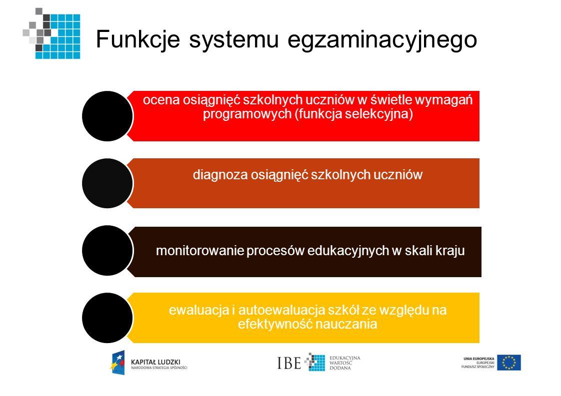Funkcje systemu egzaminacyjnego ocena osiągnięć szkolnych uczniów w świetle wymagań programowych (funkcja selekcyjna) diagnoza osiągnięć szkolnych ucz