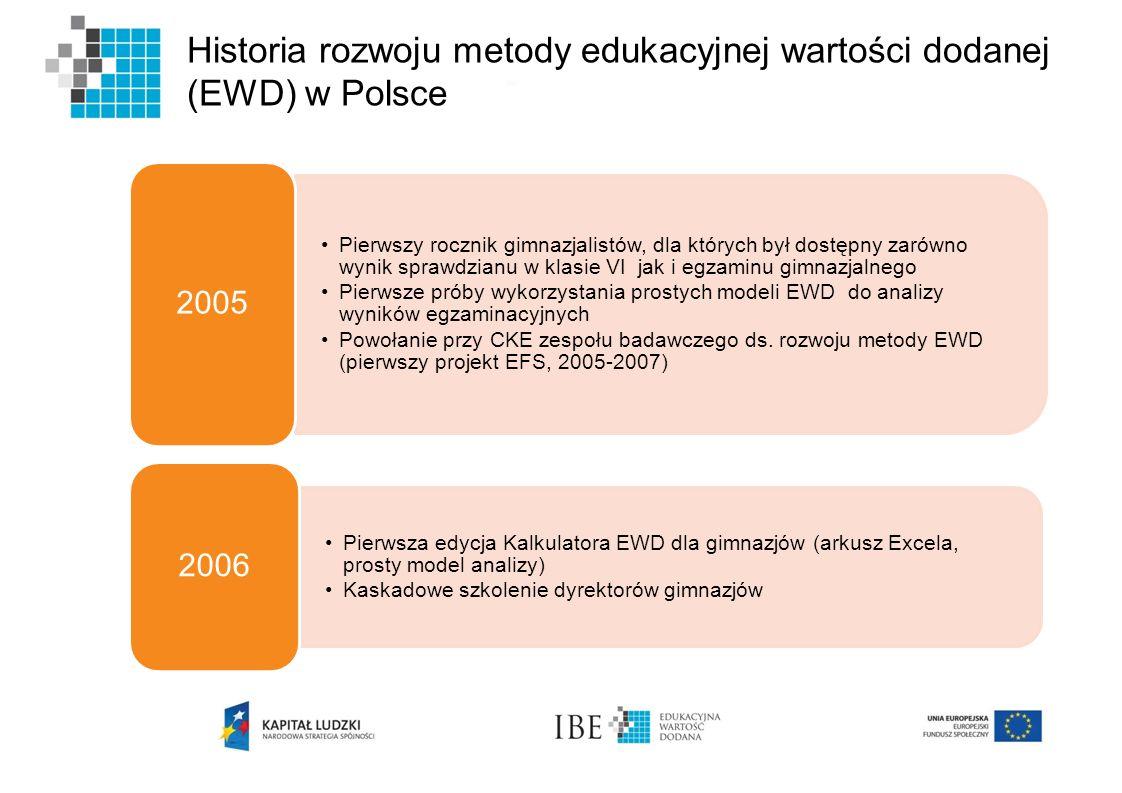 Historia rozwoju metody edukacyjnej wartości dodanej (EWD) w Polsce Pierwszy rocznik gimnazjalistów, dla których był dostępny zarówno wynik sprawdzian