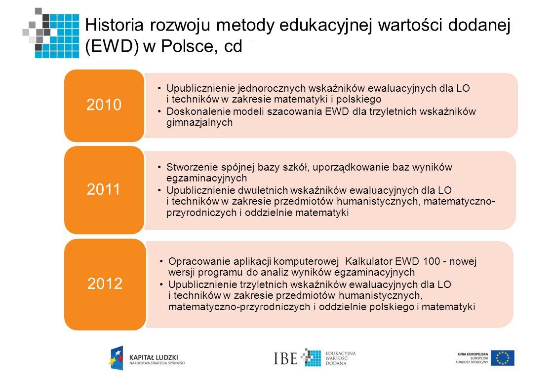 Historia rozwoju metody edukacyjnej wartości dodanej (EWD) w Polsce, cd Upublicznienie jednorocznych wskaźników ewaluacyjnych dla LO i techników w zak