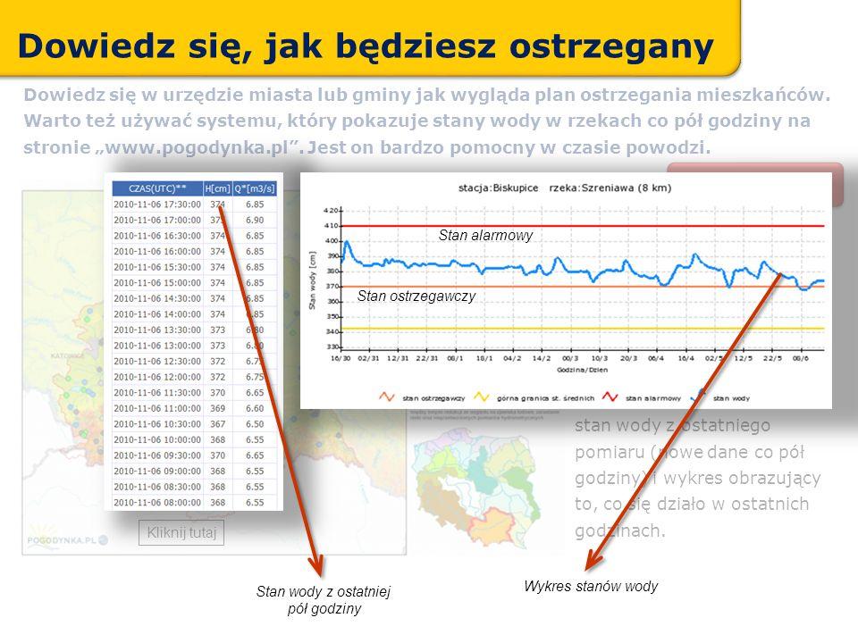 W serwisie www.pogodynka.pl znajdź opcję rzeki, a następnie na mapie pokazującej posterunki IMGW poszukaj takiego, który leży powyżej Twojej miejscowo