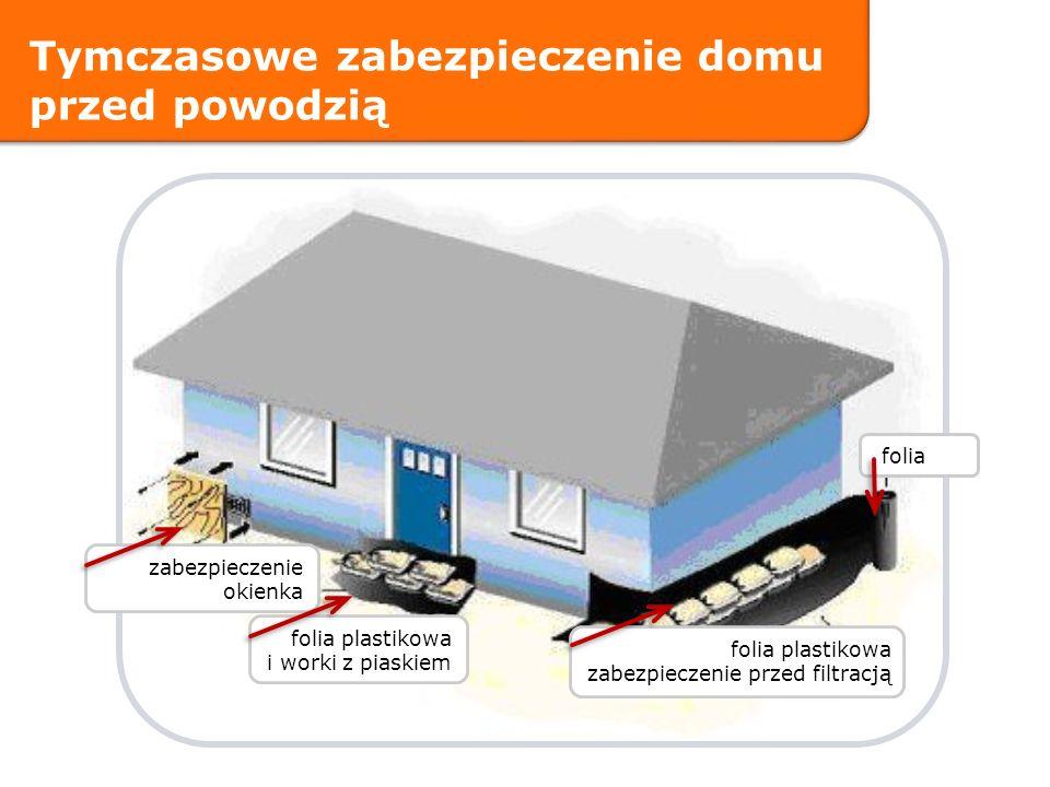 Tymczasowe zabezpieczenie domu przed powodzią zabezpieczenie okienka folia plastikowa i worki z piaskiem folia plastikowa zabezpieczenie przed filtrac