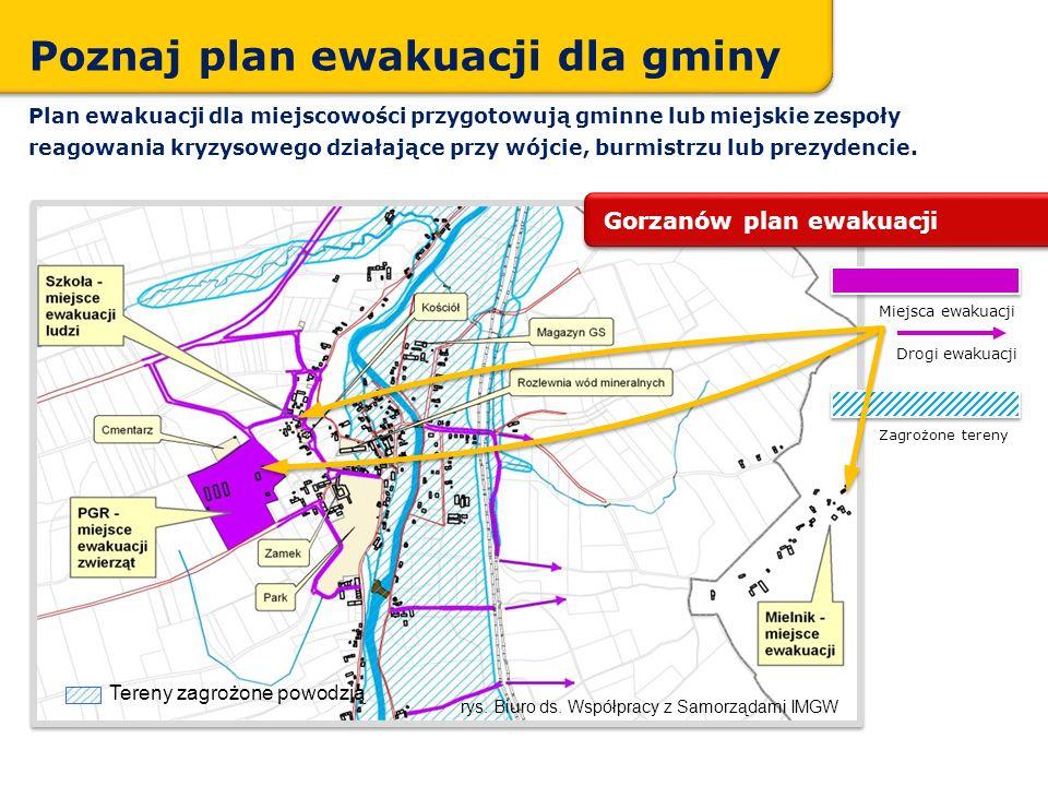 Tereny zagrożone powodzią rys. Biuro ds. Współpracy z Samorządami IMGW Miejsca ewakuacji Drogi ewakuacji Poznaj plan ewakuacji dla gminy Plan ewakuacj