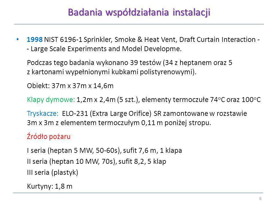 st.kpt. mgr inż. Rafał Szczypta starszy specjalista KG PSP tel.