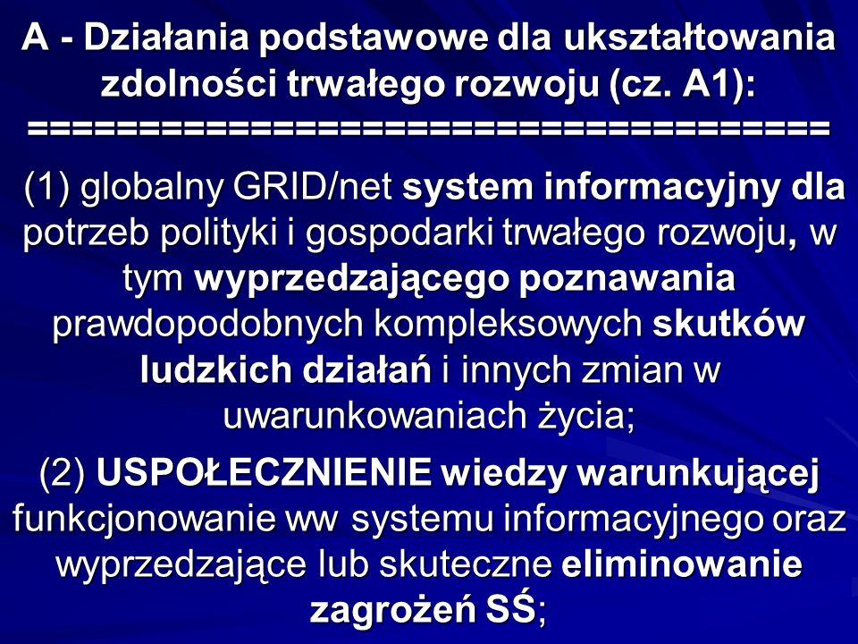 A - Działania podstawowe dla ukształtowania zdolności trwałego rozwoju (cz.