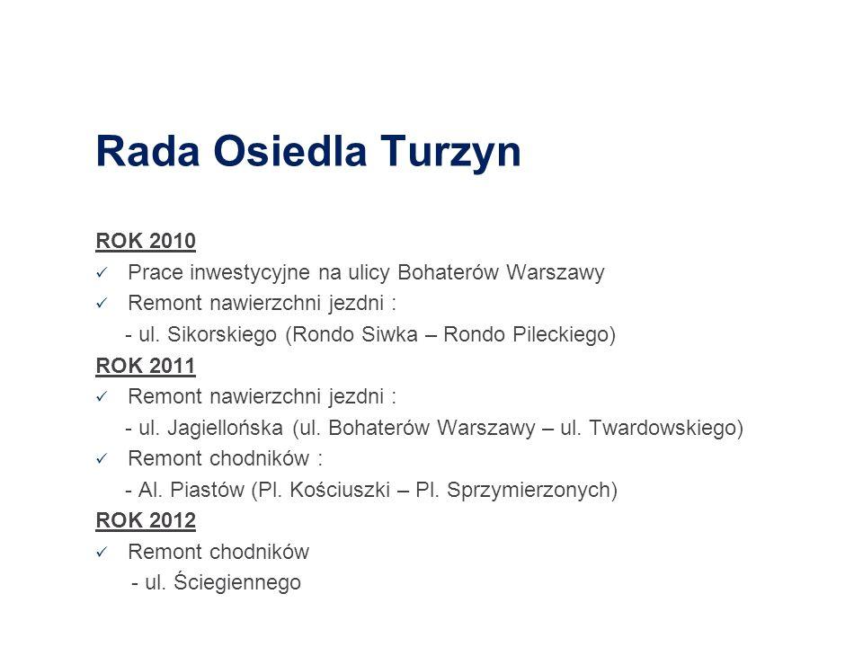 Rada Osiedla Turzyn ROK 2010 Prace inwestycyjne na ulicy Bohaterów Warszawy Remont nawierzchni jezdni : - ul. Sikorskiego (Rondo Siwka – Rondo Pilecki