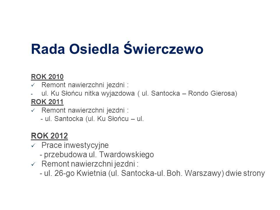 Rada Osiedla Świerczewo ROK 2010 Remont nawierzchni jezdni : - ul. Ku Słońcu nitka wyjazdowa ( ul. Santocka – Rondo Gierosa) ROK 2011 Remont nawierzch
