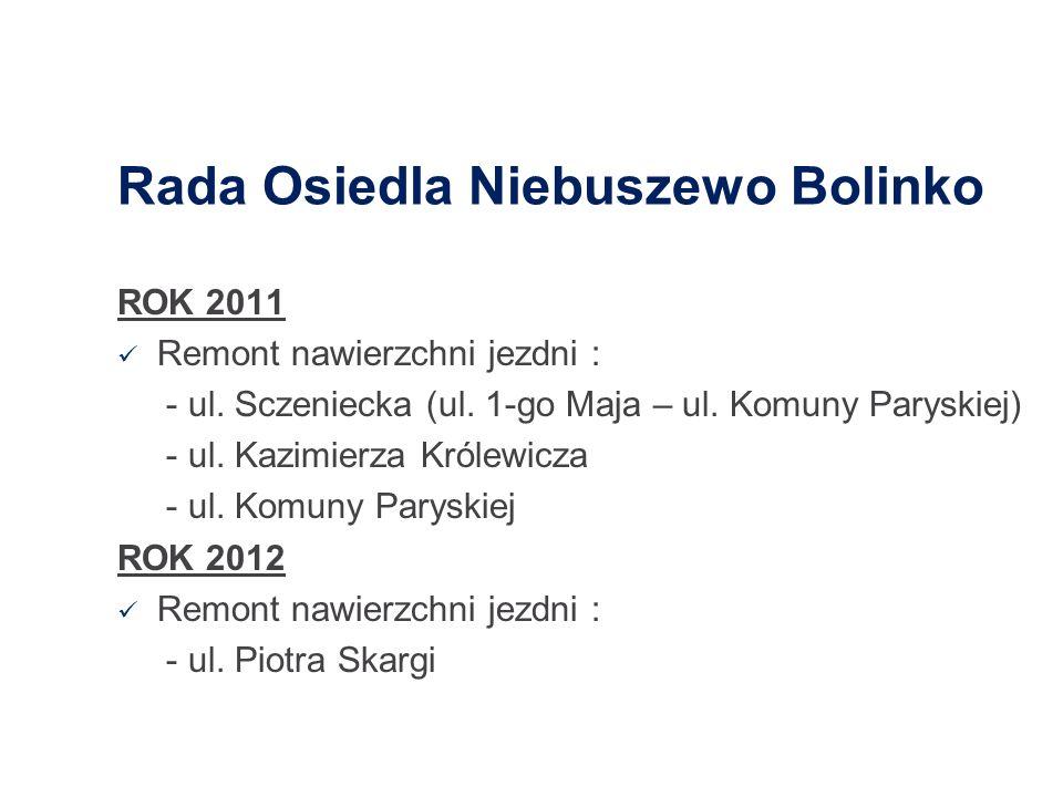 Rada Osiedla Niebuszewo Bolinko ROK 2011 Remont nawierzchni jezdni : - ul. Sczeniecka (ul. 1-go Maja – ul. Komuny Paryskiej) - ul. Kazimierza Królewic